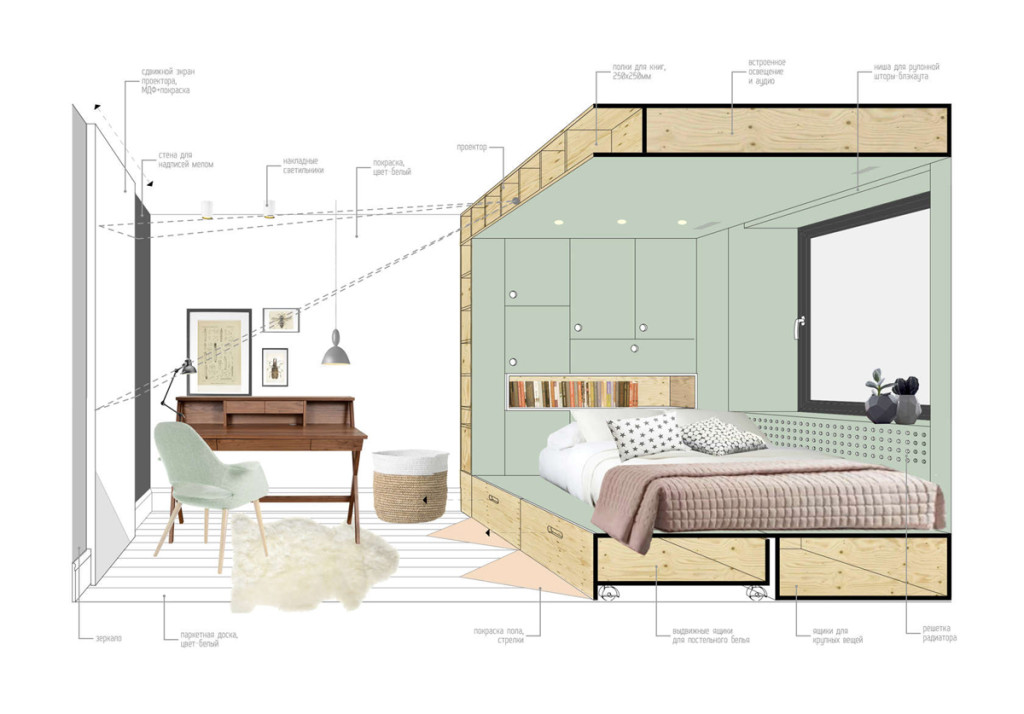 Une chambre pour ado fonctionnelle et élégante