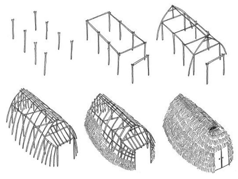 construction ruka